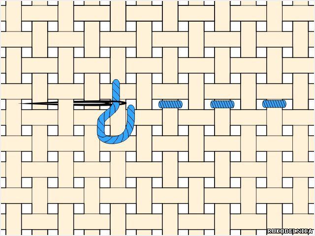 Схемы для вышивки крестом легкие для начинающих